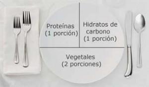 Formula Alimenticia